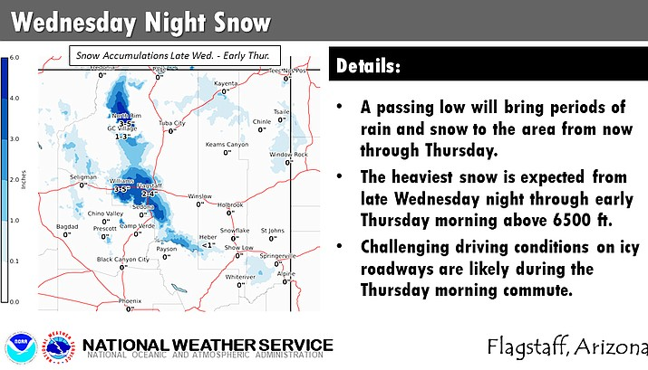 Between 3-5 inches of snow is predicted for the Williams area. Heaviest snowfall is expected late Wednesday night into early Thursday morning. (Photo/National Weather Service)