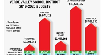What it costs you to operate a school photo