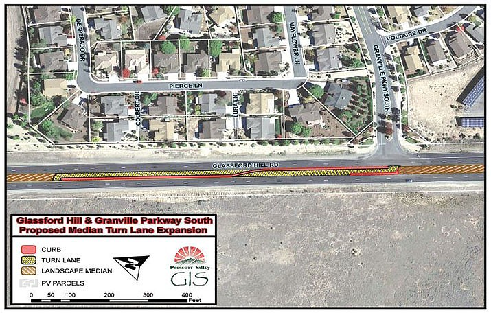 This map shows the median and left-turn lane work on Glassford Hill Road.