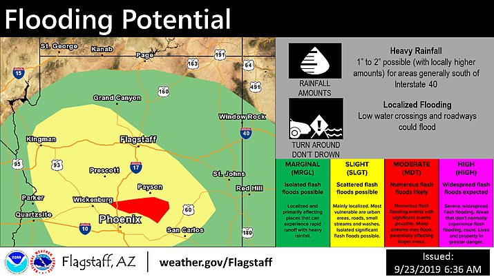 (National Weather Service, Flagstaff/Courtesy)