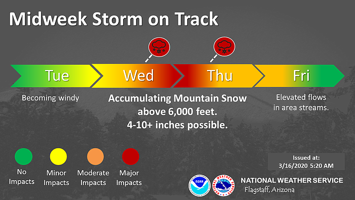A midweek storm is expected to begin Wednesday morning, March 18, 2020, and continue through Thursday, March 19. (National Weather Service, Flagstaff/Courtesy)