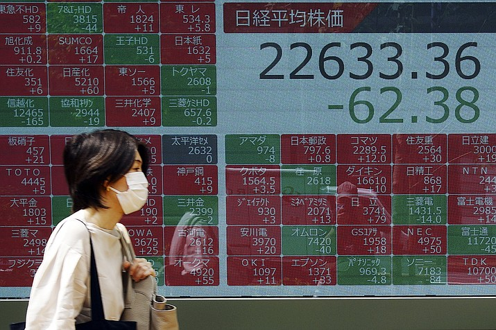A woman walks past an electronic stock board showing Japan's Nikkei 225 index at a securities firm in Tokyo Friday, June 5, 2020. Asian markets are mostly lower after Wall Street rally takes a breather, as investors parse unemployment data. (Eugene Hoshiko/AP)