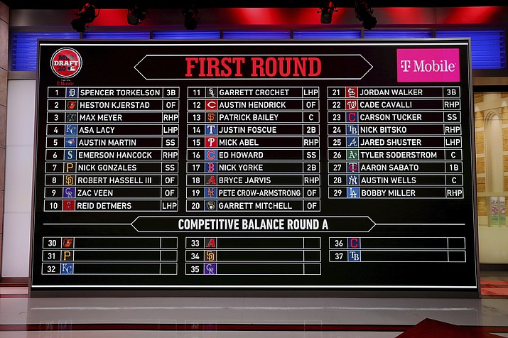 In a photo provided by MLB Photos, the draft board is seen after the completion of the first round during the baseball draft Wednesday, June 10, 2020, in Secaucus, N.J. (Alex Trautwig/MLB Photos via AP)