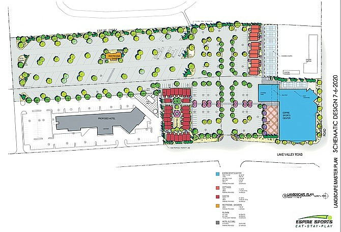 A Prescott-based company reported late this past week that it plans to build an urban, luxury RV and cottage resort with a gastropub-style restaurant next to a new indoor/outdoor multi-sports complex in Prescott Valley. (Stroh Architecture, Inc.)