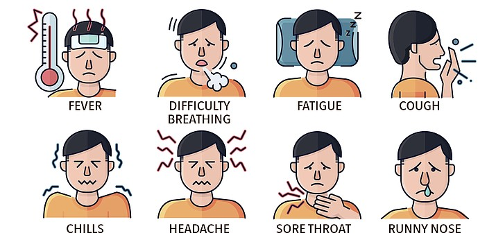 COVID-19 affects different people in different ways. Infected people have had a wide range of symptoms reported – from mild symptoms to severe illness. Symptoms that may appear 2-14 days after exposure to the virus. If you develop any of these symptoms, get medical attention immediately: Trouble breathing, persistent pain or pressure in the chest, bluish lips or face, new confusion or inability to arouse. (Spectrum Healthcare)