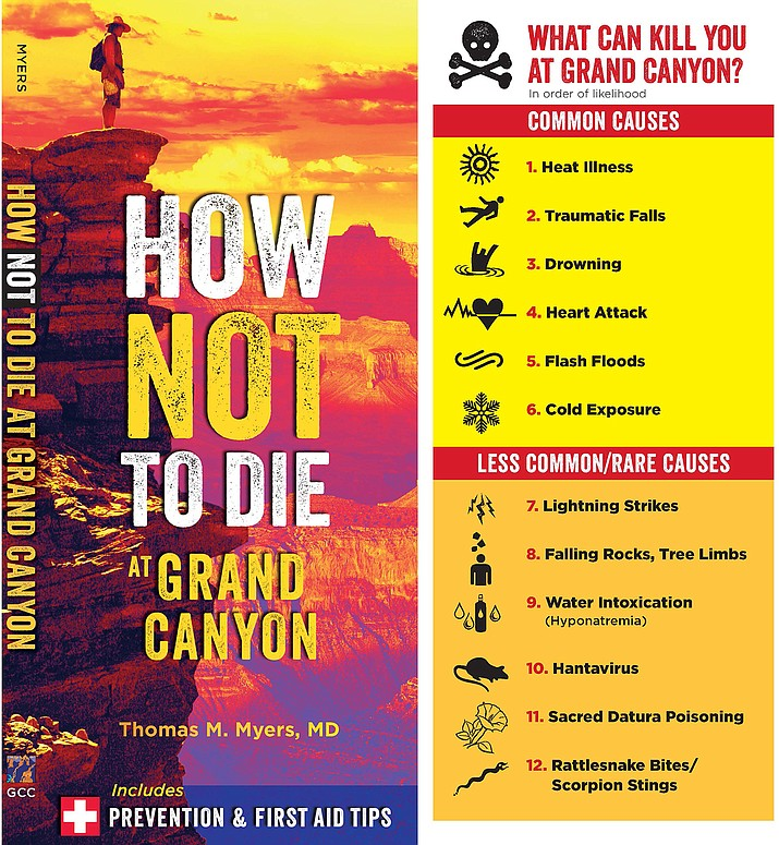 """How Not to Die at Grand Canyon"" pocket guide provides prevention and first aid tips for Grand Canyon's top 12 most common hazards. (Photo/Grand Canyon Conservancy)"