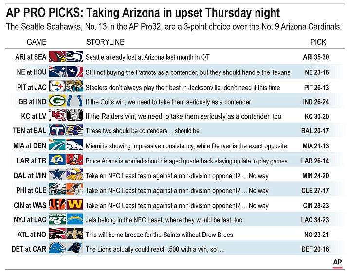 NFL Week 11 picks. (AP graphic)