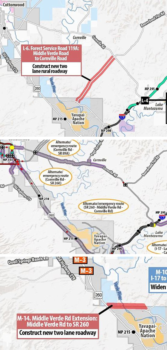 The Arizona Department of Transportation's Verde Valley Master Transportation Plan shows decades of research concerning an extension of Beaverhead Flat Road to State Route 260 utilizing the Middle Verde Road. ADOT Maps