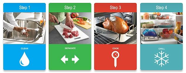 How Prescott-area restaurants comply with FDA food codes