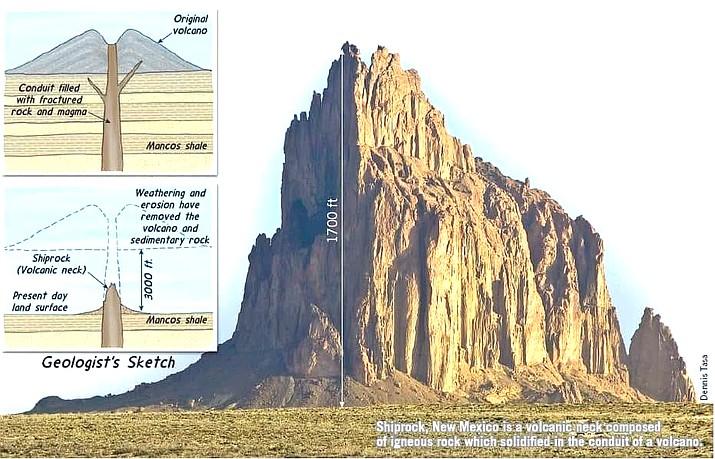 (Photo/Geologist Around the World)
